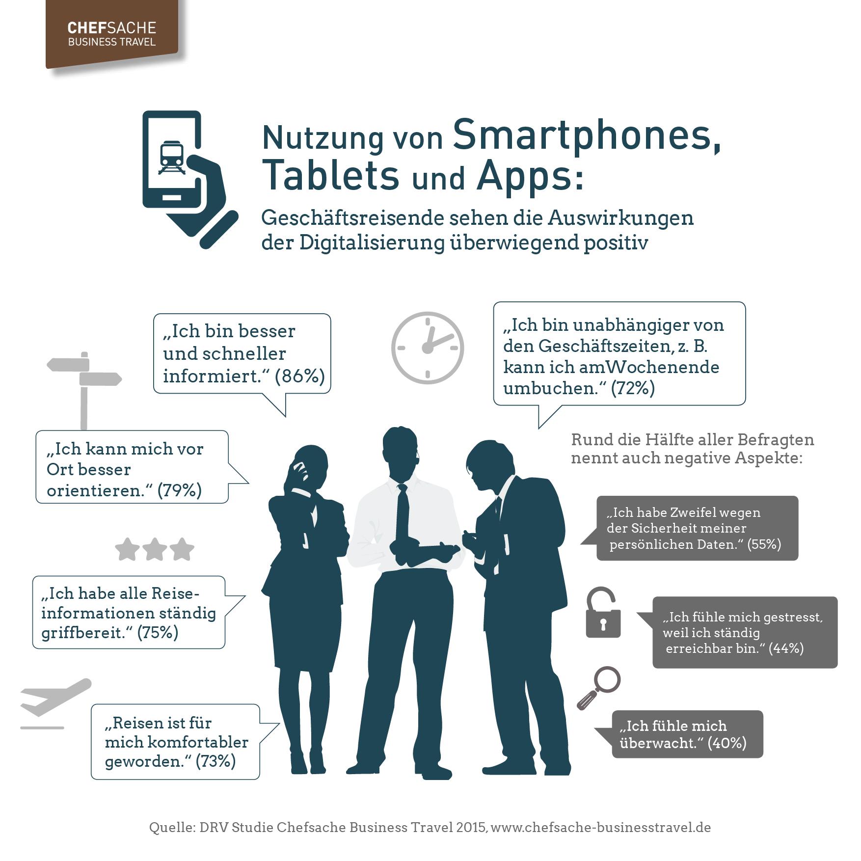 Digitalisierung definition