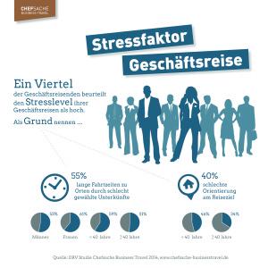 DRV_Infografik_StressfaktorGescha__ftsreise_2014-04