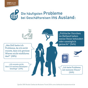 Probleme-bei-GR-international II